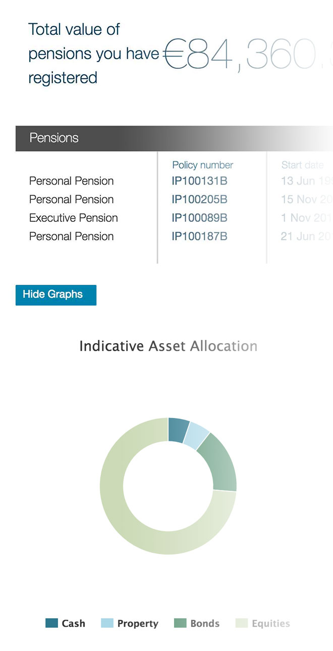 Dsfa ach boi cr dsw pension and investments daniela reutter investments